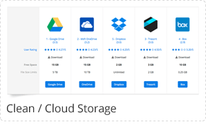 Ren Cloud Storage